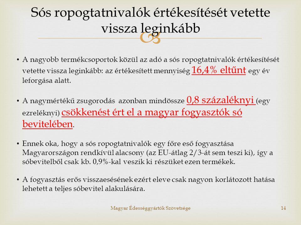  Magyar Édességgyártók Szövetsége14 • A nagyobb termékcsoportok közül az adó a sós ropogtatnivalók értékesítését vetette vissza leginkább: az értékes