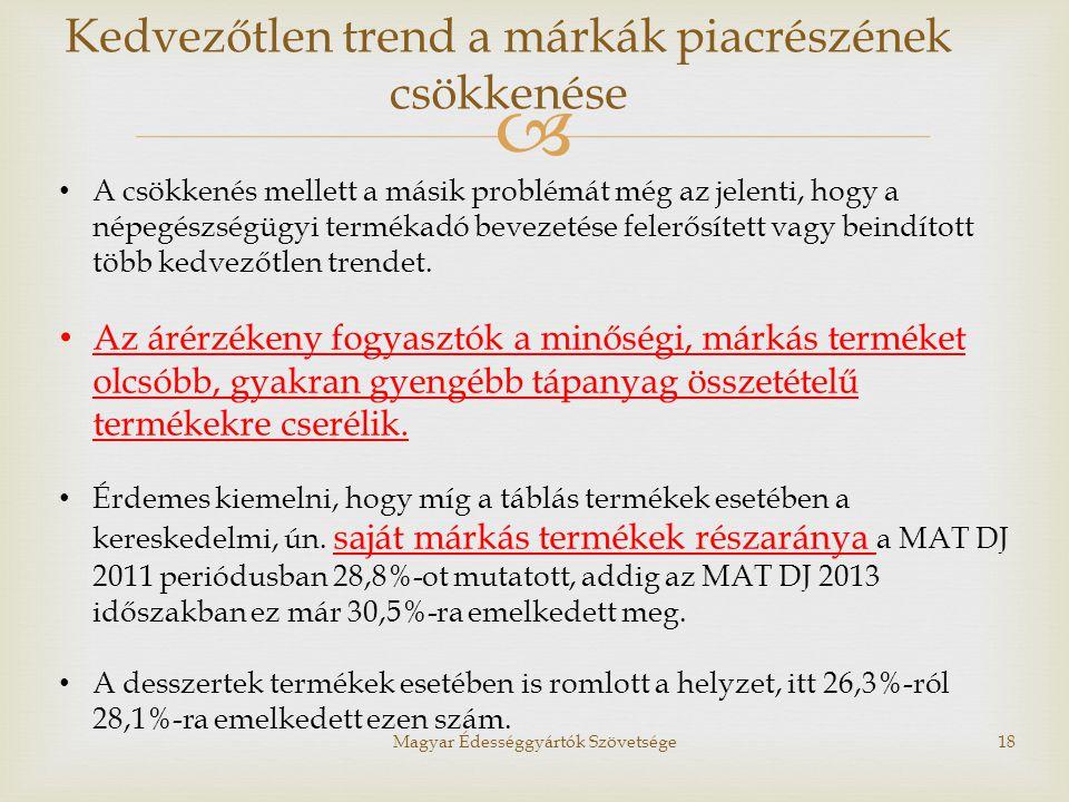  Magyar Édességgyártók Szövetsége18 • A csökkenés mellett a másik problémát még az jelenti, hogy a népegészségügyi termékadó bevezetése felerősített