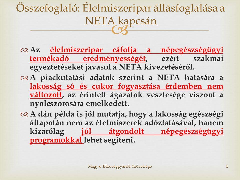  Magyar Édességgyártók Szövetsége25 Vajon mennyire pótoljuk mással a meg nem vásárolt édességeket?