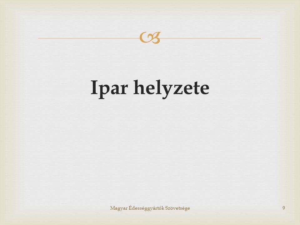  Ipar helyzete Magyar Édességgyártók Szövetsége9