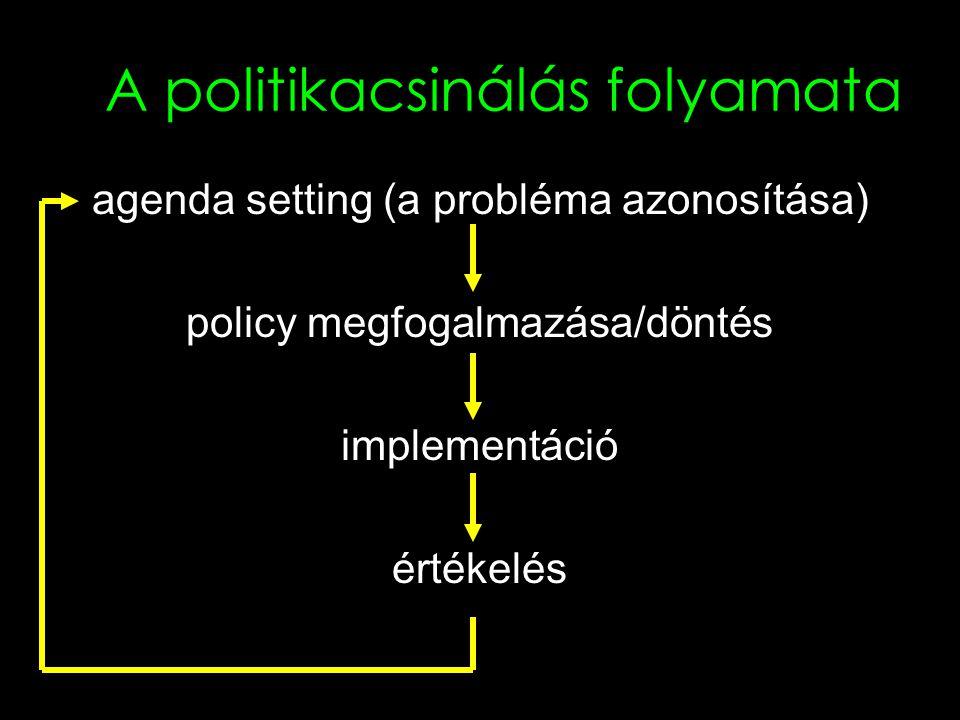 Mit értünk kormányzat alatt.3.