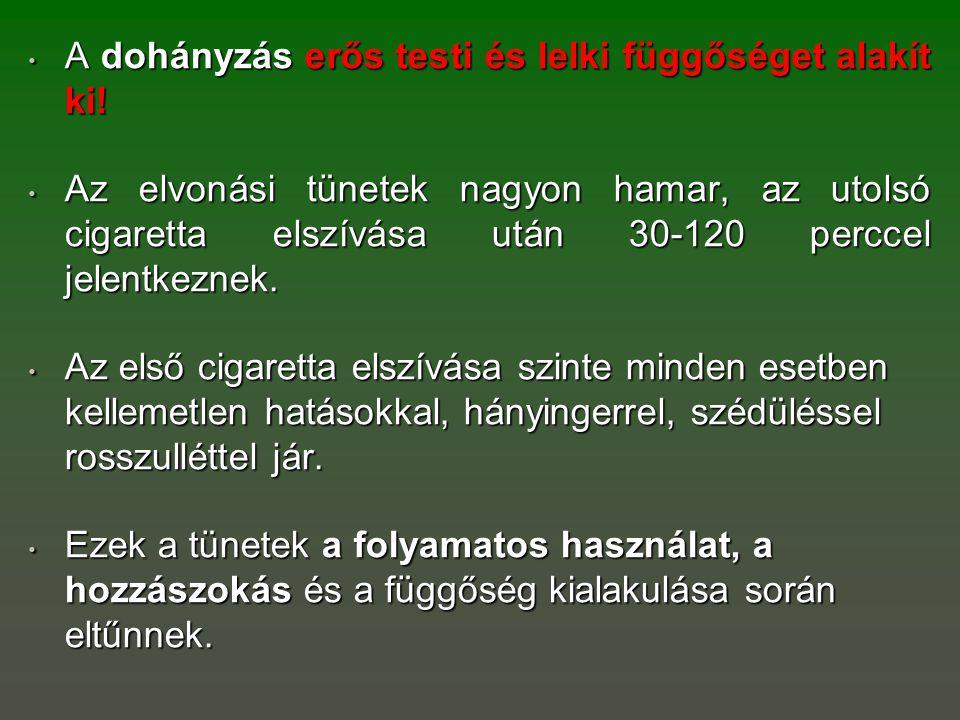 • A dohányzás erős testi és lelki függőséget alakít ki! • Az elvonási tünetek nagyon hamar, az utolsó cigaretta elszívása után 30-120 perccel jelentke