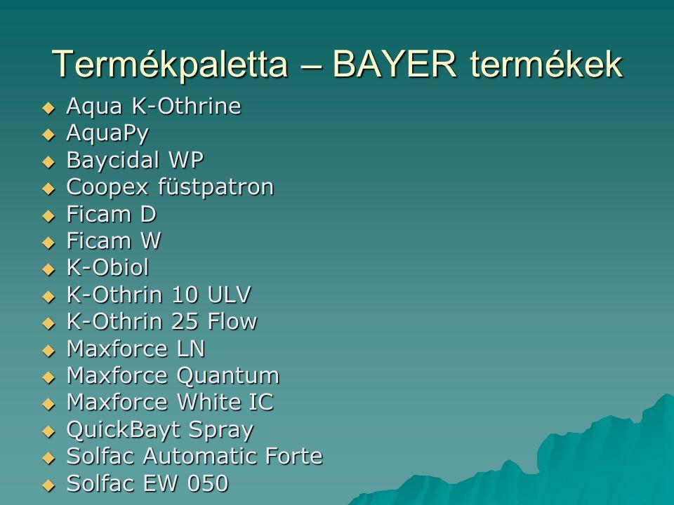 Termékpaletta – BAYER termékek  Aqua K-Othrine  AquaPy  Baycidal WP  Coopex füstpatron  Ficam D  Ficam W  K-Obiol  K-Othrin 10 ULV  K-Othrin