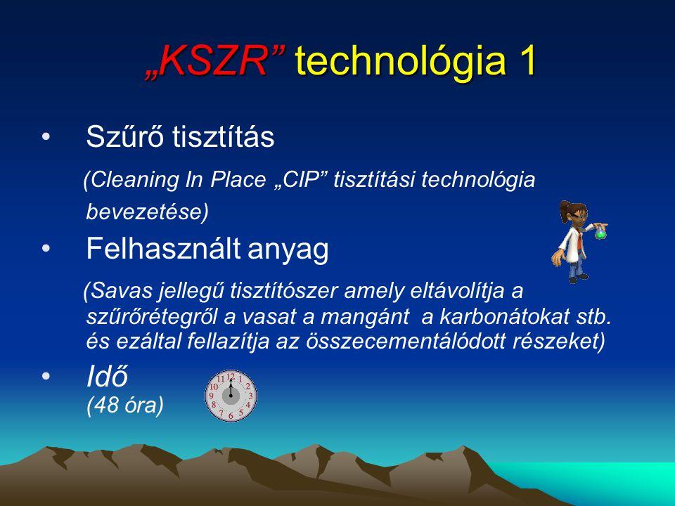 """""""KSZR"""" technológia 1 """"KSZR"""" technológia 1 •Szűrő tisztítás (Cleaning In Place """"CIP"""" tisztítási technológia bevezetése) •Felhasznált anyag (Savas jelle"""