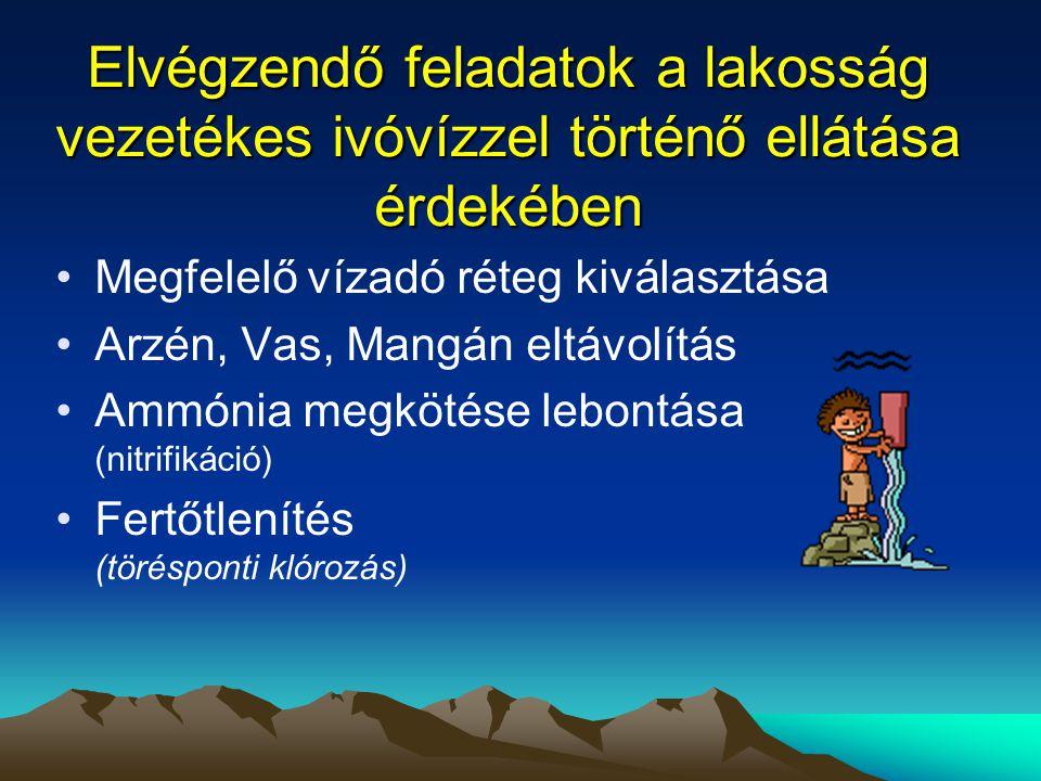 Ivóvíz minőség •Magyar Szabvány (MSz) MSz 445 – 1978 MSz 445 - 1989 201/2001.