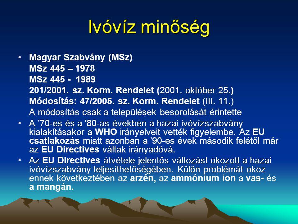 Ivóvíz minőség •Magyar Szabvány (MSz) MSz 445 – 1978 MSz 445 - 1989 201/2001. sz. Korm. Rendelet (2001. október 25.) Módosítás: 47/2005. sz. Korm. Ren