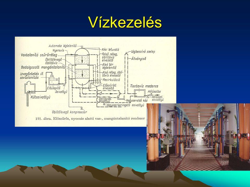 """Az új """"KSZR (komplett szűrő regenerálás) technológia •A kutak és a nyersvízhálózat fertőtlenítése (H-lúg, hidrogén peroxid) •Szűrők teljes körű regenerálása (a """"KSZR technológia) •Elosztó csőhálózat fertőtlenítése (klórozás)"""
