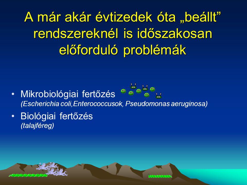 """A már akár évtizedek óta """"beállt"""" rendszereknél is időszakosan előforduló problémák •Mikrobiológiai fertőzés (Escherichia coli,Enterococcusok, Pseudom"""