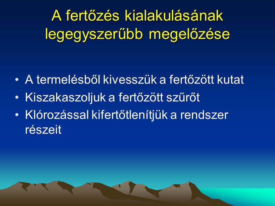 """""""KSZR technológia 4 •Nitrifikáció beindítása (Nitrifikáló baktériumok elszaporítása, ezáltal az ammónia nitritté majd nitráttá bontása) •Felhasznált anyag ( A nitrifikáló baktériumok szaporodásához szükséges feltételek: víz, hőmérséklet, tápanyag (ammónia), oxigén ) •Idő (48 óra)"""