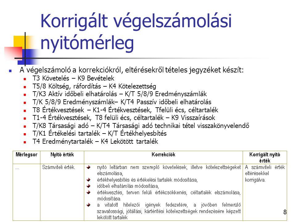8 Korrigált végelszámolási nyitómérleg  A végelszámoló a korrekciókról, eltérésekről tételes jegyzéket készít:  T3 Követelés – K9 Bevételek  T5/8 Költség, ráfordítás – K4 Kötelezettség  T/K3 Aktív időbeli elhatárolás – K/T 5/8/9 Eredményszámlák  T/K 5/8/9 Eredményszámlák– K/T4 Passzív időbeli elhatárolás  T8 Értékvesztések – K1-4 Értékvesztések, Tfelüli écs, céltartalék  T1-4 Értékvesztések, T8 felüli écs, céltartalék – K9 Visszaírások  T/K8 Társasági adó – K/T4 Társasági adó technikai tétel visszakönyvelendő  T/K1 Értékelési tartalék – K/T Értékhelyesbítés  T4 Eredménytartalék – K4 Lekötött tartalék