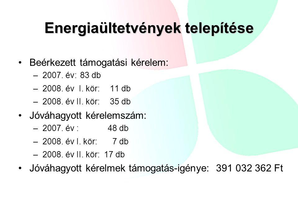Energiaültetvények telepítése •Beérkezett támogatási kérelem: –2007. év: 83 db –2008. év I. kör: 11 db –2008. év II. kör: 35 db •Jóváhagyott kérelemsz