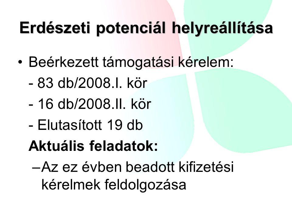 Erdészeti potenciál helyreállítása •Beérkezett támogatási kérelem: - 83 db/2008.I. kör - 16 db/2008.II. kör - Elutasított 19 db Aktuális feladatok: –A