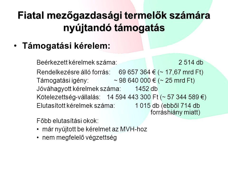 Fiatal mezőgazdasági termelők számára nyújtandó támogatás •Támogatási kérelem: Beérkezett kérelmek száma: 2 514 db Rendelkezésre álló forrás: 69 657 364 € (~ 17,67 mrd Ft) Támogatási igény: ~ 98 640 000 € (~ 25 mrd Ft) Jóváhagyott kérelmek száma: 1452 db Kötelezettség-vállalás: 14 594 443 300 Ft (~ 57 344 589 €) Elutasított kérelmek száma: 1 015 db (ebből 714 db forráshiány miatt) Főbb elutasítási okok: •már nyújtott be kérelmet az MVH-hoz •nem megfelelő végzettség