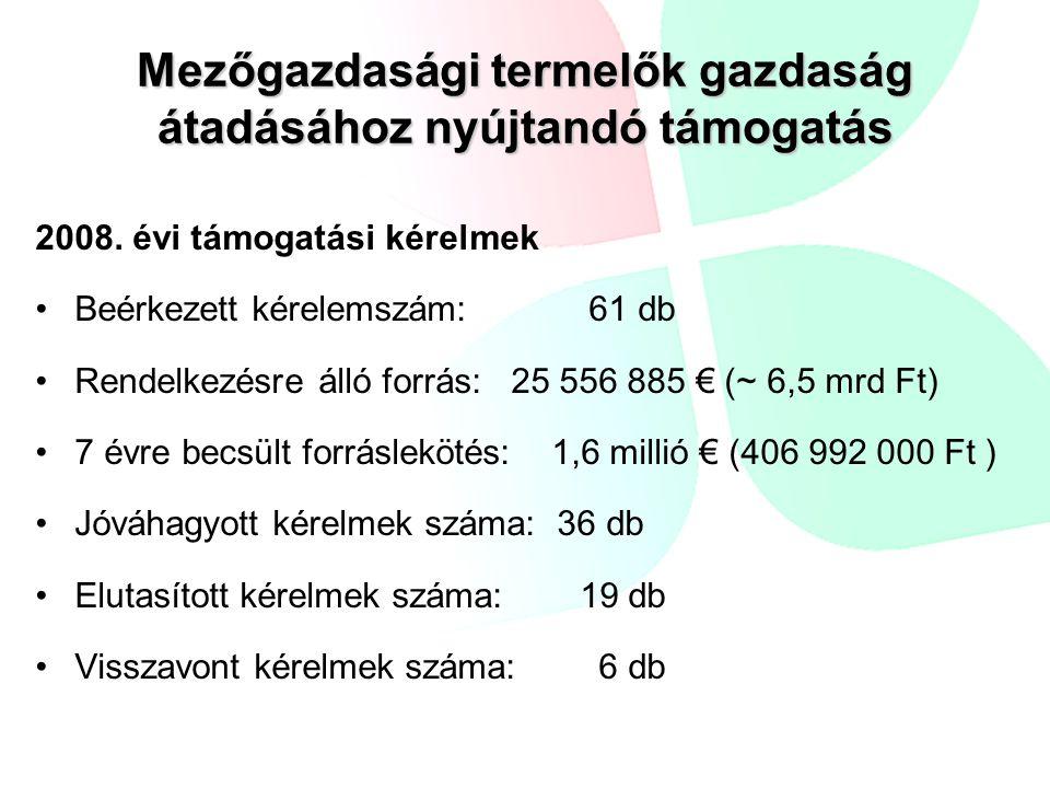 Mezőgazdasági termelők gazdaság átadásához nyújtandó támogatás 2008. évi támogatási kérelmek •Beérkezett kérelemszám: 61 db •Rendelkezésre álló forrás