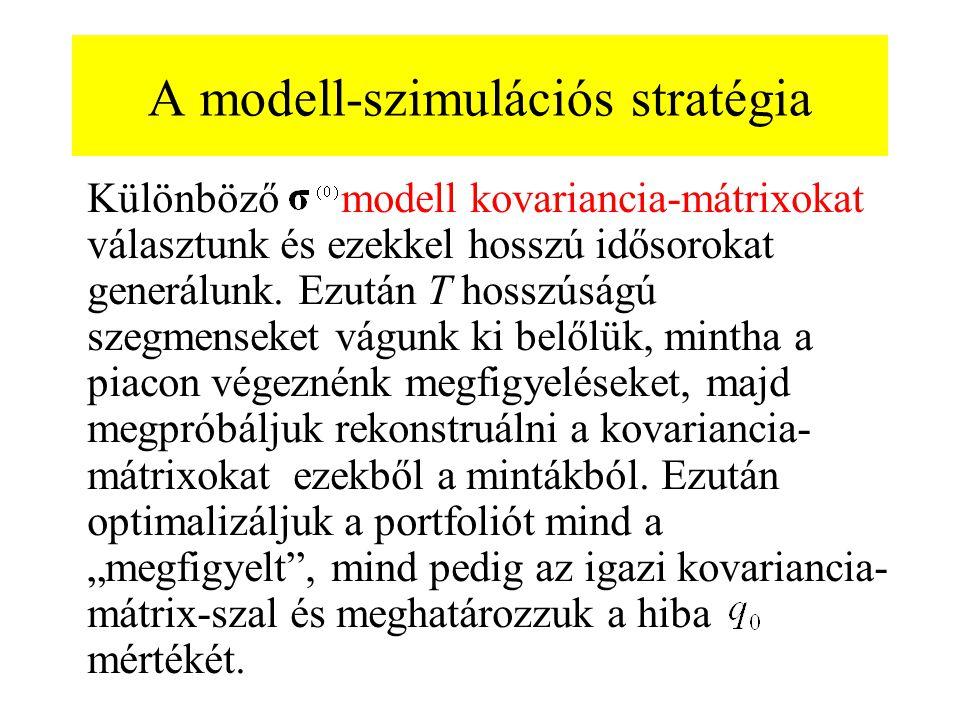 A modell-szimulációs stratégia Különböző modell kovariancia-mátrixokat választunk és ezekkel hosszú idősorokat generálunk. Ezután T hosszúságú szegmen