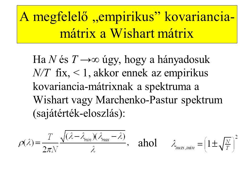 """A megfelelő """"empirikus"""" kovariancia- mátrix a Wishart mátrix Ha N és T →∞ úgy, hogy a hányadosuk N/T fix, < 1, akkor ennek az empirikus kovariancia-má"""