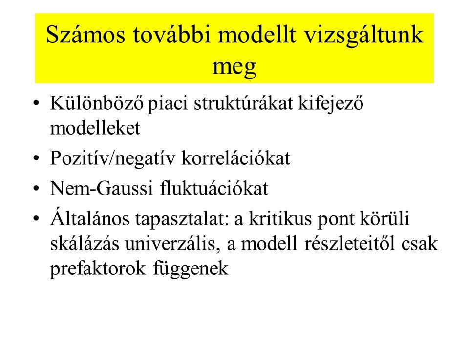 Számos további modellt vizsgáltunk meg •Különböző piaci struktúrákat kifejező modelleket •Pozitív/negatív korrelációkat •Nem-Gaussi fluktuációkat •Ált