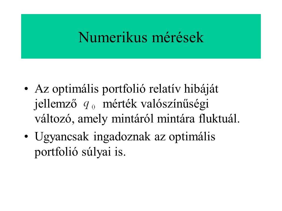 Numerikus mérések •Az optimális portfolió relatív hibáját jellemző mérték valószínűségi változó, amely mintáról mintára fluktuál. •Ugyancsak ingadozna