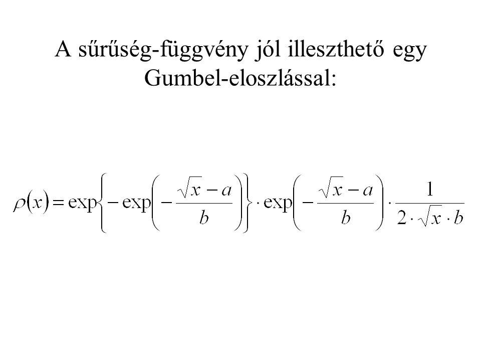 A sűrűség-függvény jól illeszthető egy Gumbel-eloszlással:
