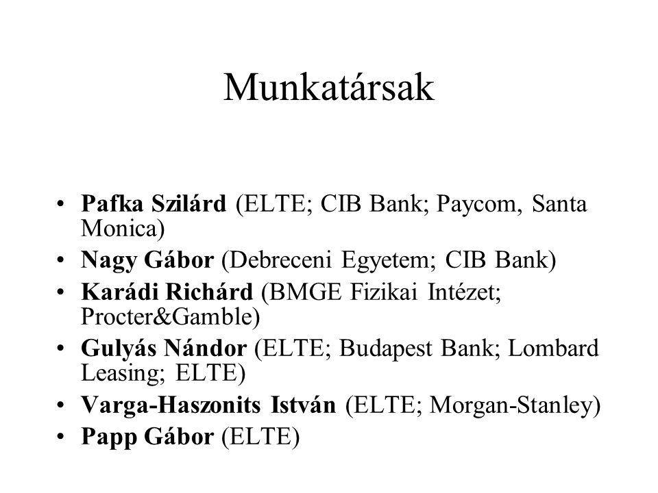 Munkatársak •Pafka Szilárd (ELTE; CIB Bank; Paycom, Santa Monica) •Nagy Gábor (Debreceni Egyetem; CIB Bank) •Karádi Richárd (BMGE Fizikai Intézet; Pro