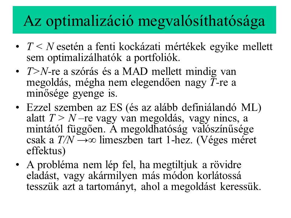 Az optimalizáció megvalósíthatósága •T < N esetén a fenti kockázati mértékek egyike mellett sem optimalizálhatók a portfoliók. •T>N-re a szórás és a M