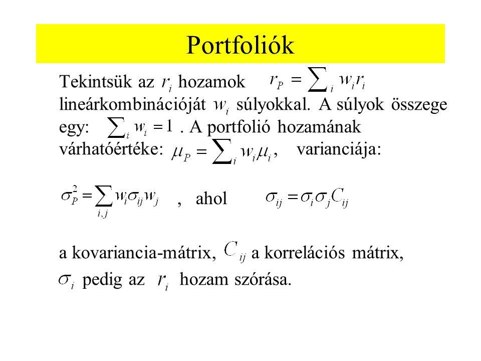 A varianciában mért kockázat szintfelületei •A kovariancia mátrix pozitív definit.