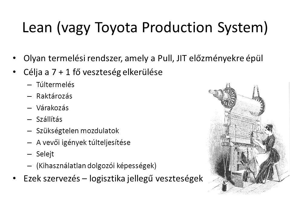 Lean (vagy Toyota Production System) • Olyan termelési rendszer, amely a Pull, JIT előzményekre épül • Célja a 7 + 1 fő veszteség elkerülése – Túlterm