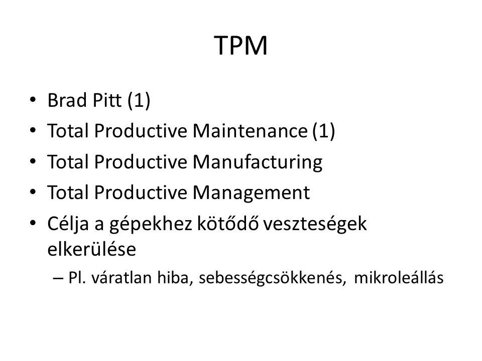 TPM • Brad Pitt (1) • Total Productive Maintenance (1) • Total Productive Manufacturing • Total Productive Management • Célja a gépekhez kötődő veszte