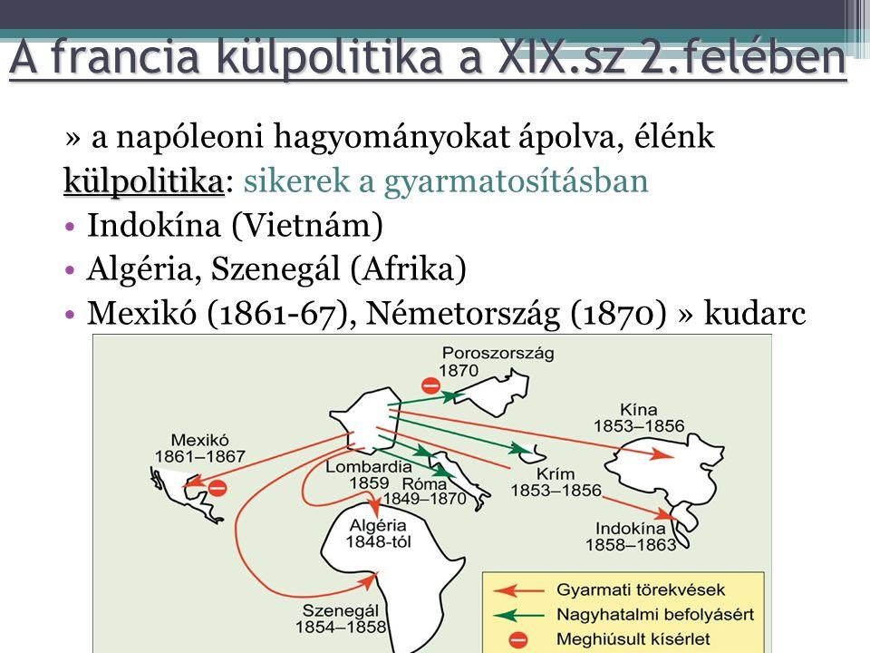 A francia külpolitika a XIX.sz 2.felében » a napóleoni hagyományokat ápolva, élénk külpolitika külpolitika: sikerek a gyarmatosításban •Indokína (Vietnám) •Algéria, Szenegál (Afrika) •Mexikó (1861-67), Németország (1870) » kudarc