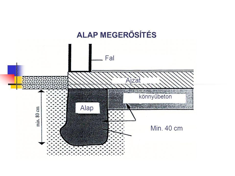  2. Szerkezeti kitöltések:  A 3,0 – 4,0 N/mm2 szilárdságú könnyűbeton kis teherbírású talajok esetén felhasználható talajerősítésre. Növekszik az al