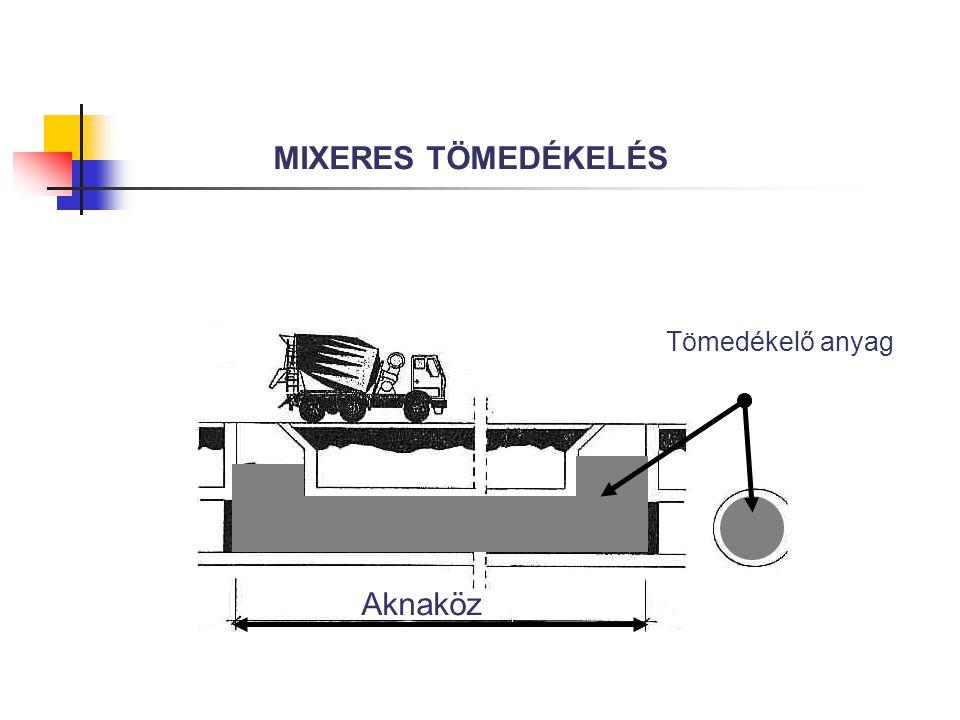  5. Üregkitöltés:  A 300 – 600 kg/m 3 száraz testsűrűségű habbetonok fontos felhasználási területei a következők:  Alagút, Szellőző akna, Gyűjtőcsa