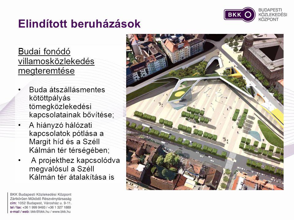 Elindított beruházások Budai fonódó villamosközlekedés megteremtése •Buda átszállásmentes kötöttpályás tömegközlekedési kapcsolatainak bővítése; •A hi