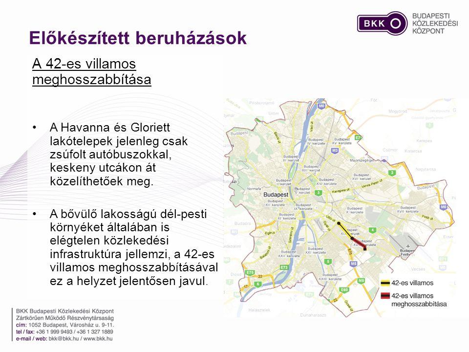 Előkészített beruházások A 42-es villamos meghosszabbítása •A Havanna és Gloriett lakótelepek jelenleg csak zsúfolt autóbuszokkal, keskeny utcákon át