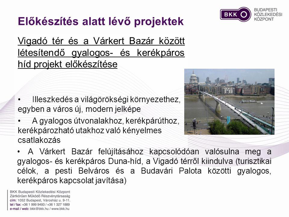 Vigadó tér és a Várkert Bazár között létesítendő gyalogos- és kerékpáros híd projekt előkészítése •Illeszkedés a világörökségi környezethez, egyben a város új, modern jelképe •A gyalogos útvonalakhoz, kerékpárúthoz, kerékpározható utakhoz való kényelmes csatlakozás Előkészítés alatt lévő projektek •A Várkert Bazár felújításához kapcsolódóan valósulna meg a gyalogos- és kerékpáros Duna-híd, a Vigadó térről kiindulva (turisztikai célok, a pesti Belváros és a Budavári Palota közötti gyalogos, kerékpáros kapcsolat javítása)