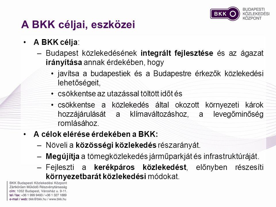 A BKK céljai, eszközei •A BKK célja: –Budapest közlekedésének integrált fejlesztése és az ágazat irányítása annak érdekében, hogy •javítsa a budapesti