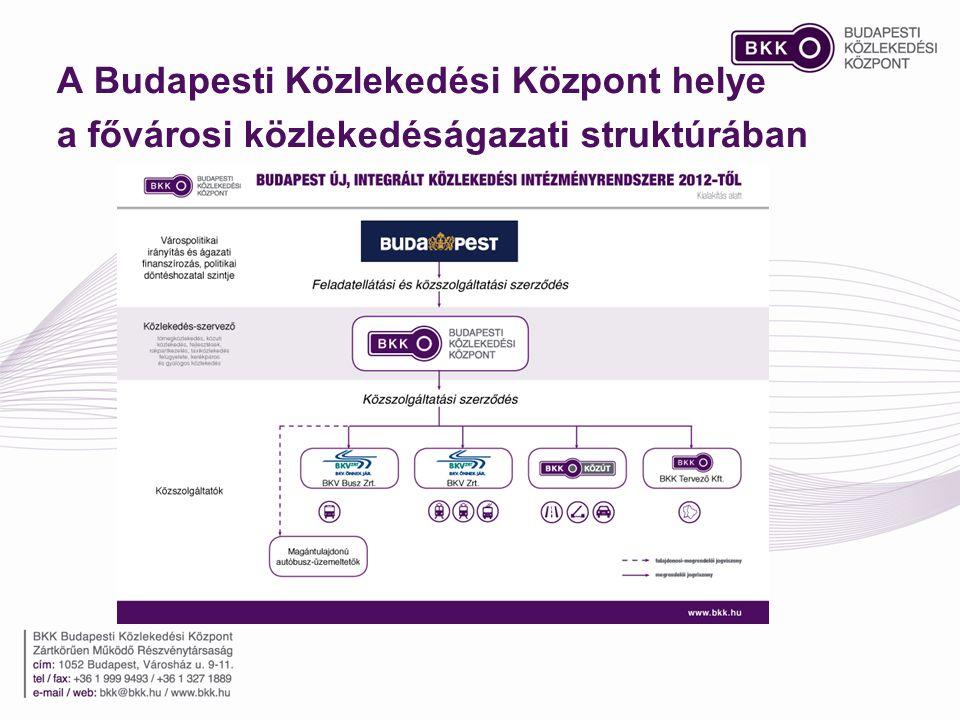 A Budapesti Közlekedési Központ helye a fővárosi közlekedéságazati struktúrában