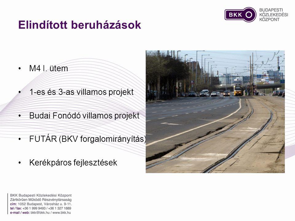 Elindított beruházások •M4 I. ütem •1-es és 3-as villamos projekt •Budai Fonódó villamos projekt •FUTÁR (BKV forgalomirányítás) •Kerékpáros fejlesztés