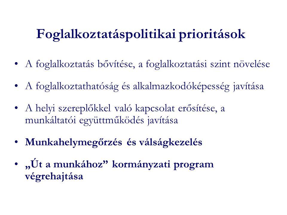 """Foglalkoztatáspolitikai prioritások •A foglalkoztatás bővítése, a foglalkoztatási szint növelése •A foglalkoztathatóság és alkalmazkodóképesség javítása •A helyi szereplőkkel való kapcsolat erősítése, a munkáltatói együttműködés javítása •Munkahelymegőrzés és válságkezelés •""""Út a munkához kormányzati program végrehajtása"""
