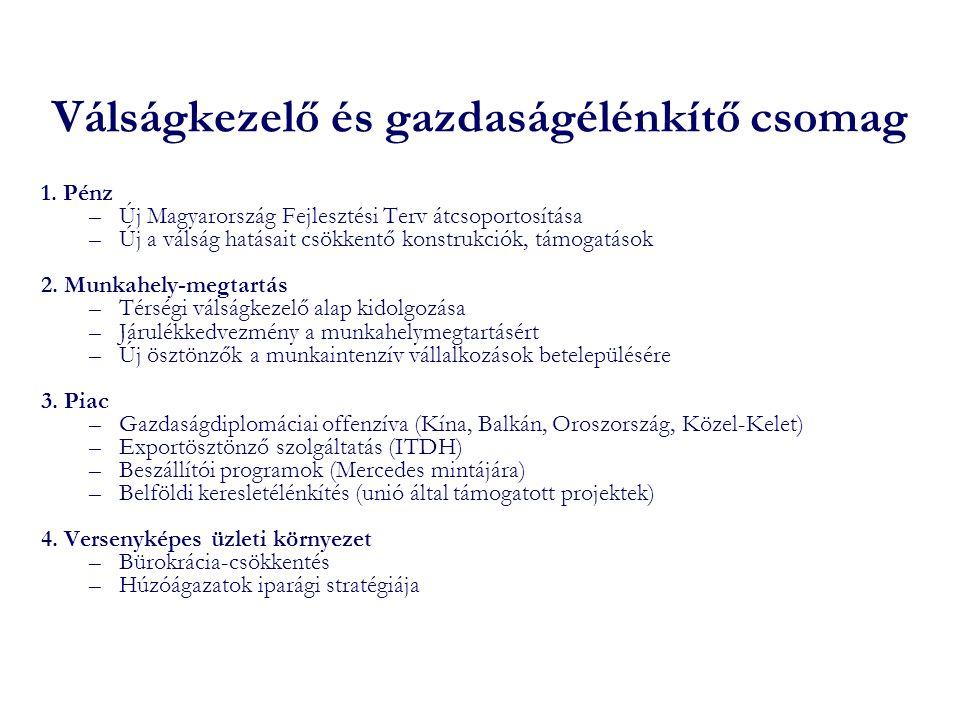 Válságkezelő és gazdaságélénkítő csomag 1. Pénz –Új Magyarország Fejlesztési Terv átcsoportosítása –Új a válság hatásait csökkentő konstrukciók, támog
