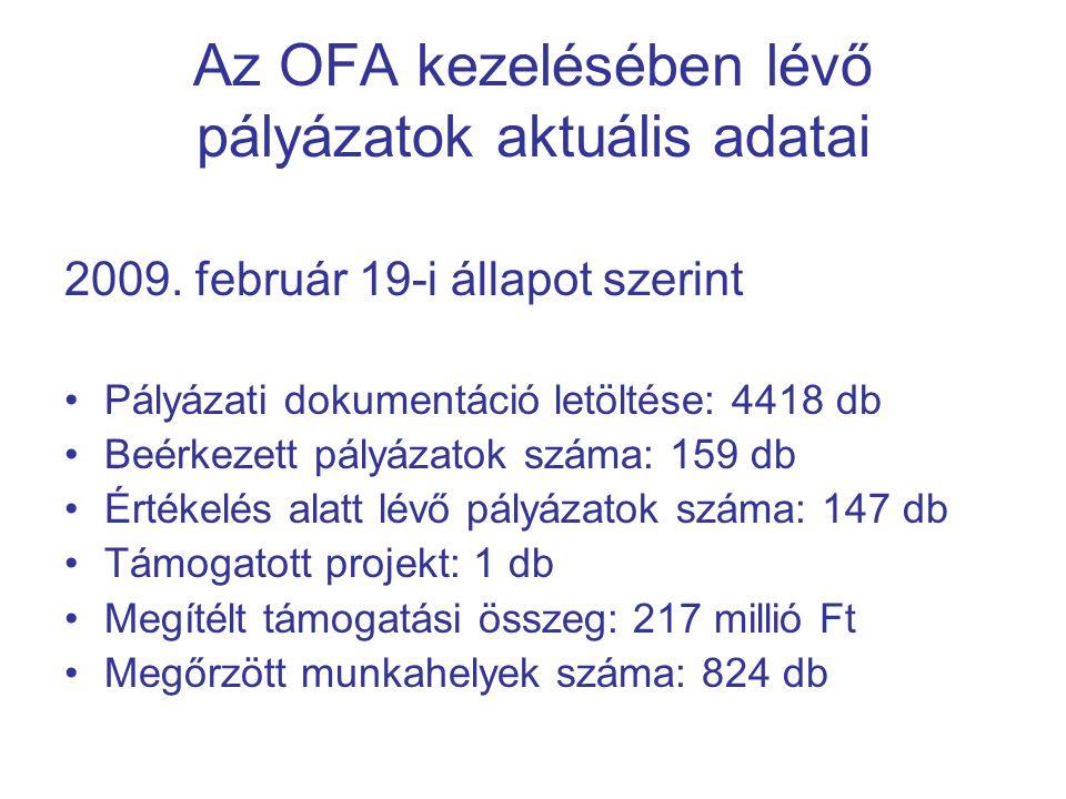 Az OFA kezelésében lévő pályázatok aktuális adatai 2009. február 19-i állapot szerint •Pályázati dokumentáció letöltése: 4418 db •Beérkezett pályázato