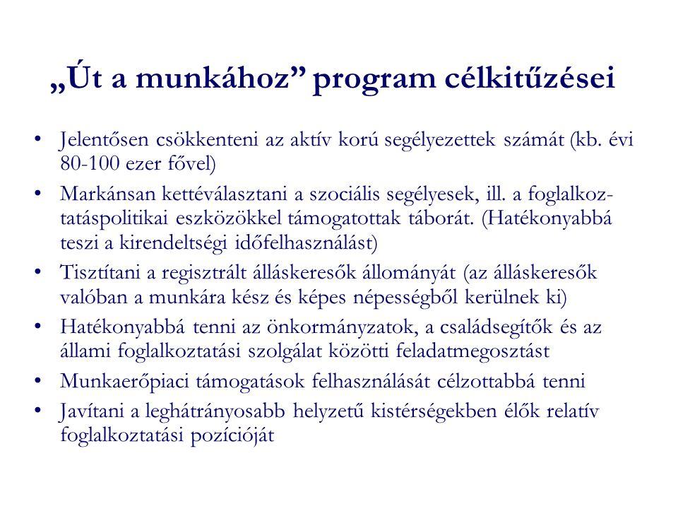 """""""Út a munkához"""" program célkitűzései •Jelentősen csökkenteni az aktív korú segélyezettek számát (kb. évi 80-100 ezer fővel) •Markánsan kettéválasztani"""