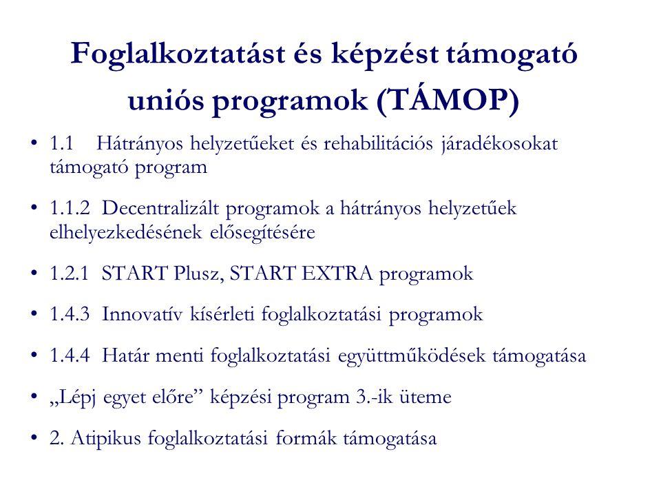 """Foglalkoztatást és képzést támogató uniós programok (TÁMOP) •1.1 Hátrányos helyzetűeket és rehabilitációs járadékosokat támogató program •1.1.2 Decentralizált programok a hátrányos helyzetűek elhelyezkedésének elősegítésére •1.2.1 START Plusz, START EXTRA programok •1.4.3 Innovatív kísérleti foglalkoztatási programok •1.4.4 Határ menti foglalkoztatási együttműködések támogatása •""""Lépj egyet előre képzési program 3.-ik üteme •2."""