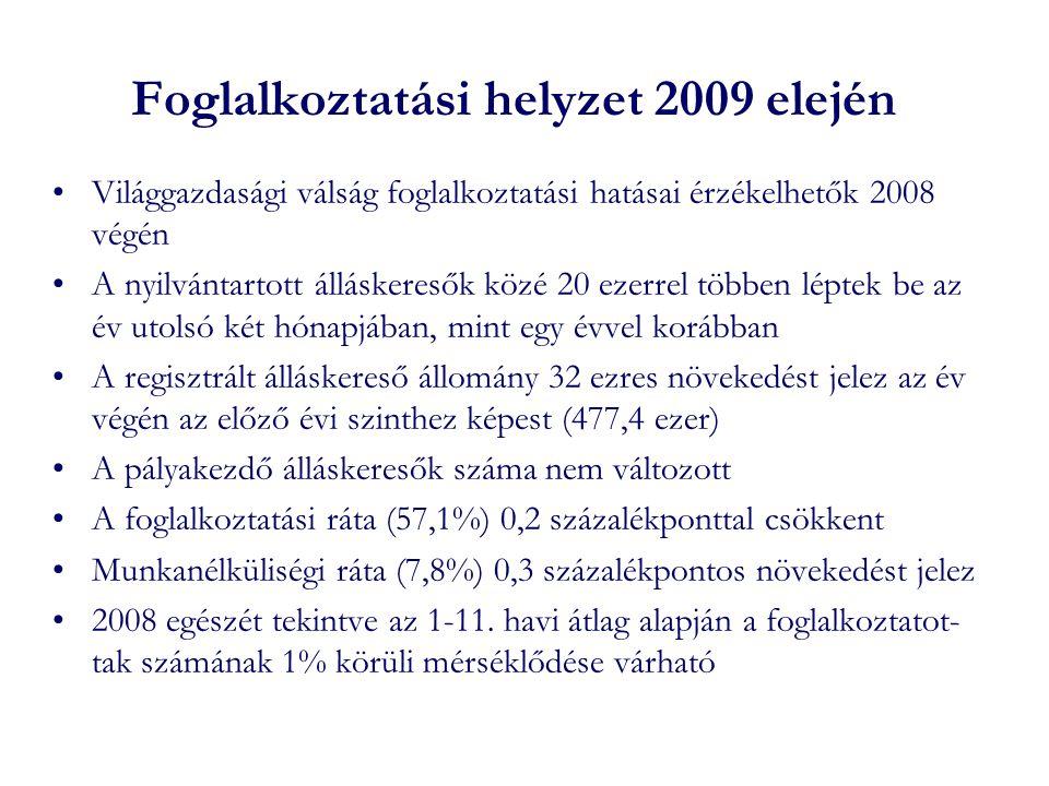 Foglalkoztatási helyzet 2009 elején •Világgazdasági válság foglalkoztatási hatásai érzékelhetők 2008 végén •A nyilvántartott álláskeresők közé 20 ezer