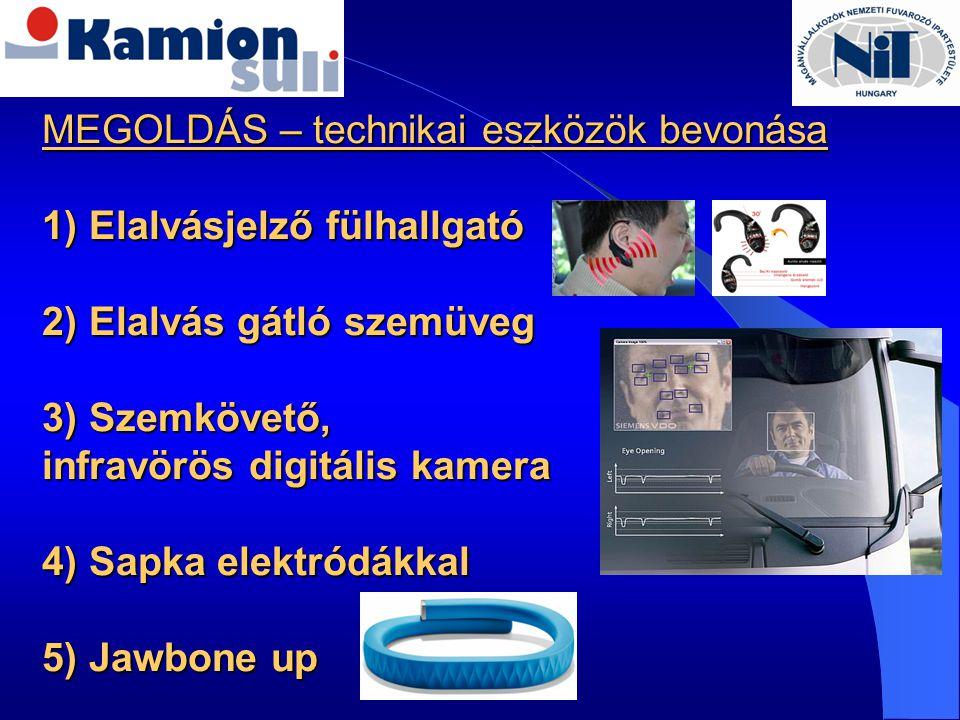 MEGOLDÁS – technikai eszközök bevonása 1) Elalvásjelző fülhallgató 2) Elalvás gátló szemüveg 3) Szemkövető, infravörös digitális kamera 4) Sapka elekt