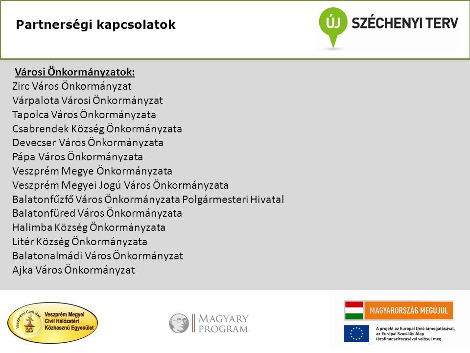 Partnerségi kapcsolatok Városi Önkormányzatok: Zirc Város Önkormányzat Várpalota Városi Önkormányzat Tapolca Város Önkormányzata Csabrendek Község Önk