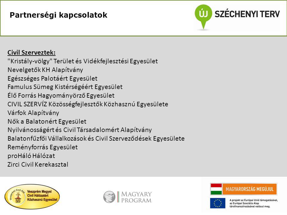 Partnerségi kapcsolatok Civil Szerveztek: