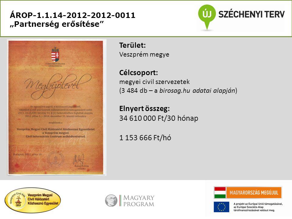 """ÁROP-1.1.14-2012-2012-0011 """"Partnerség erősítése"""" Terület: Veszprém megye Célcsoport: megyei civil szervezetek (3 484 db – a birosag.hu adatai alapján"""