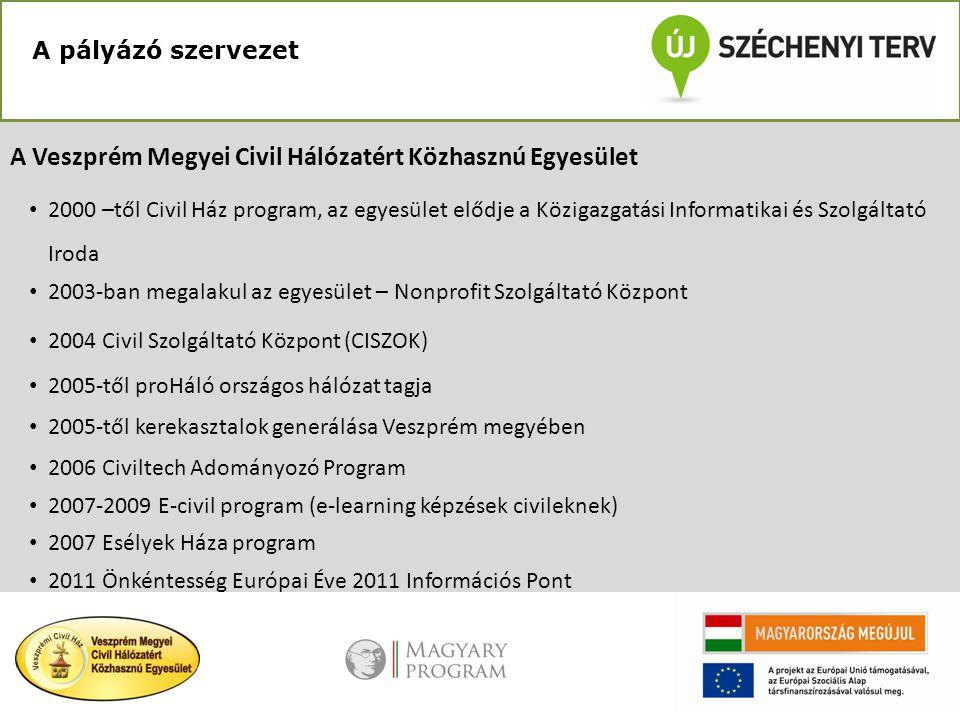 A pályázó szervezet A Veszprém Megyei Civil Hálózatért Közhasznú Egyesület • 2000 –től Civil Ház program, az egyesület elődje a Közigazgatási Informat