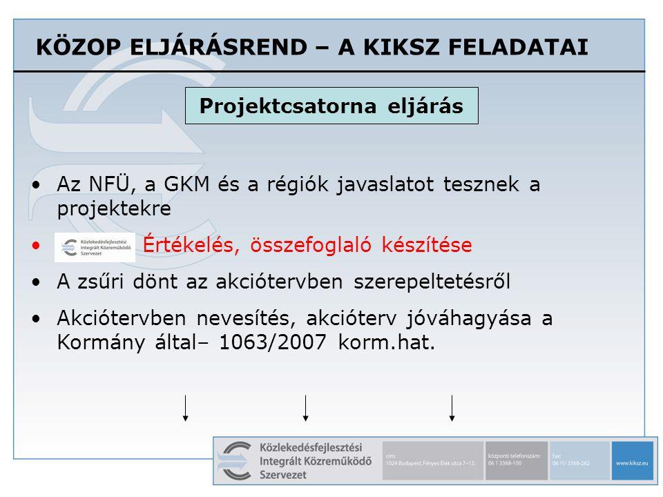 KÖZOP ELJÁRÁSREND – A KIKSZ FELADATAI •Az NFÜ, a GKM és a régiók javaslatot tesznek a projektekre • Értékelés, összefoglaló készítése •A zsűri dönt az