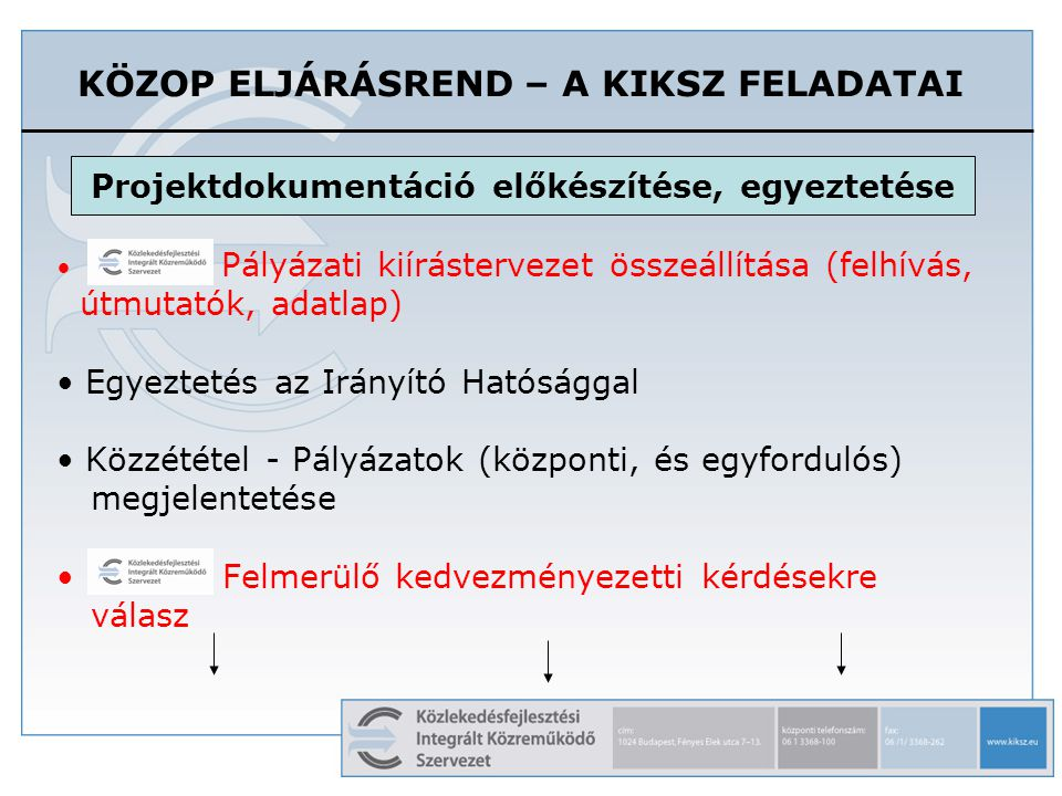 KÖZOP ELJÁRÁSREND – A KIKSZ FELADATAI • Pályázati kiírástervezet összeállítása (felhívás, útmutatók, adatlap) • Egyeztetés az Irányító Hatósággal • Kö